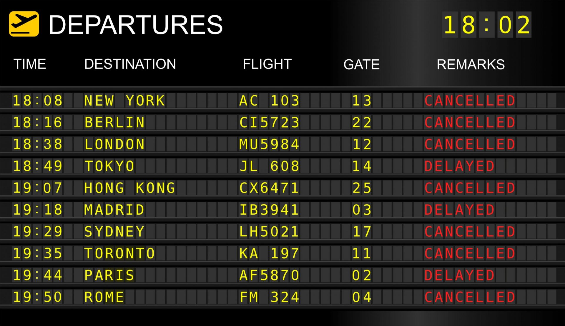 flight delays and cancellations